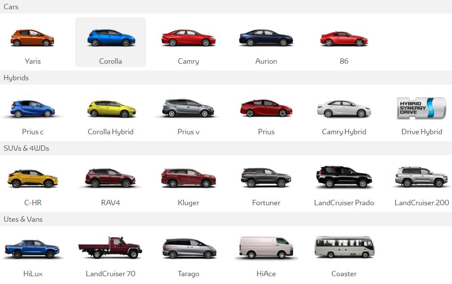 Toyota car buyers brisbane